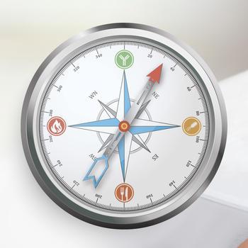 Kompass, Bauchbeschwerden